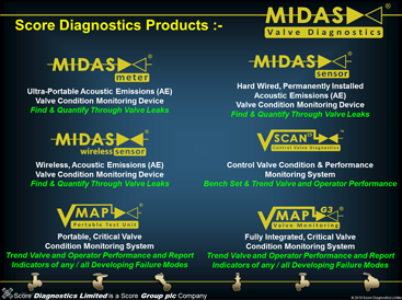 Midas Valve Diagnostics Products