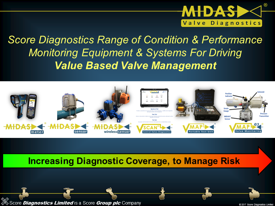 Midas Valve Diagnostics Valve Condition And Performance Monitoring Coverage